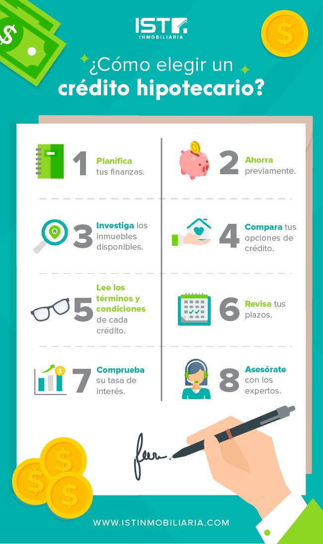 pasos para elegir un crédito hipotecario