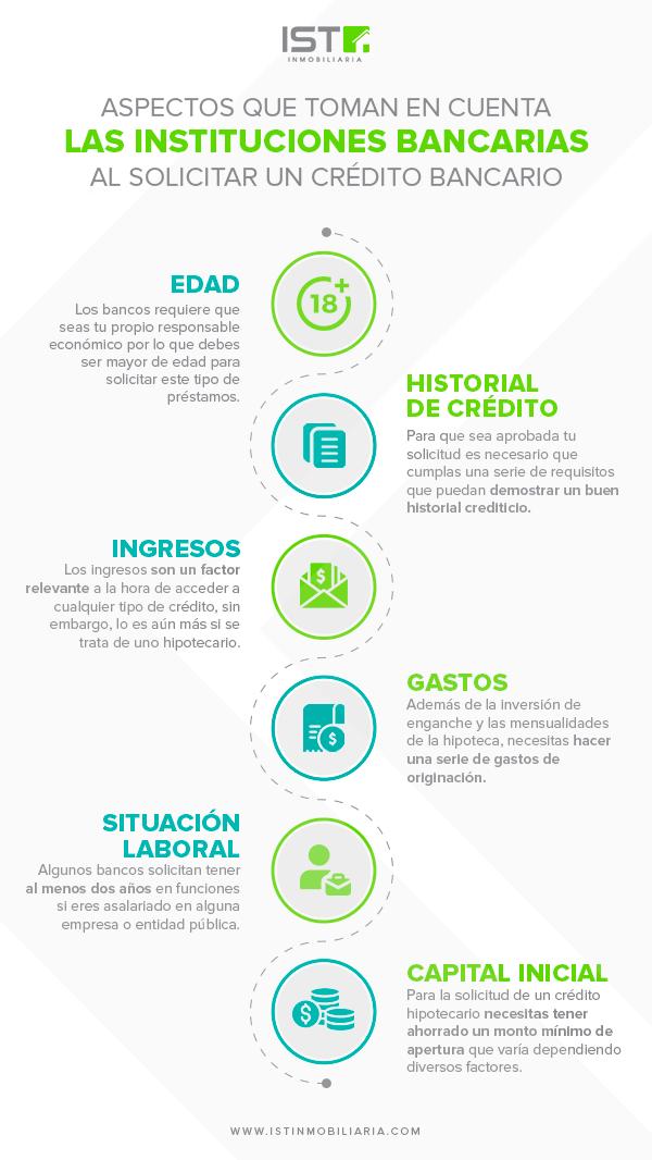 infografía de las características básicas para sacar un crédito hipotecario