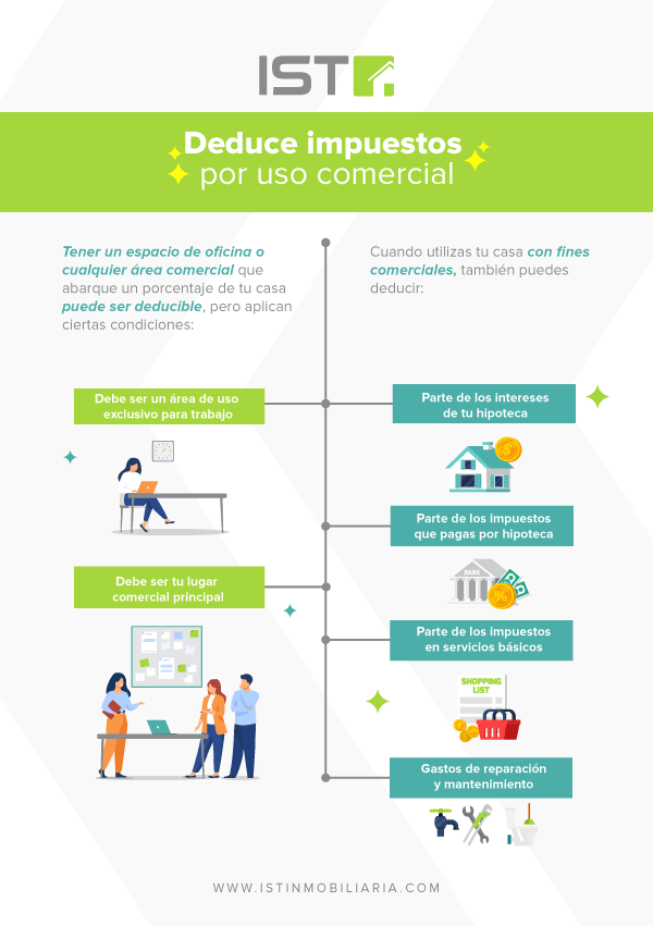 Infografía de como deducir impuestos por uso comercial