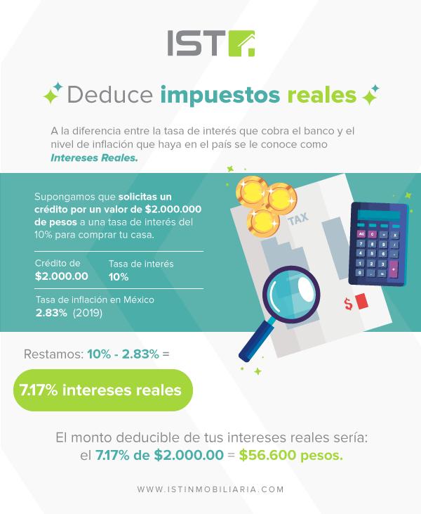 Infografía de como deducir impuestos reales