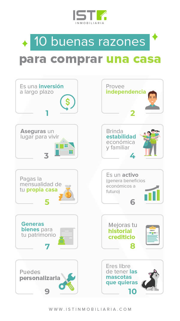 Infografía con 10 razones para adquirir una casa