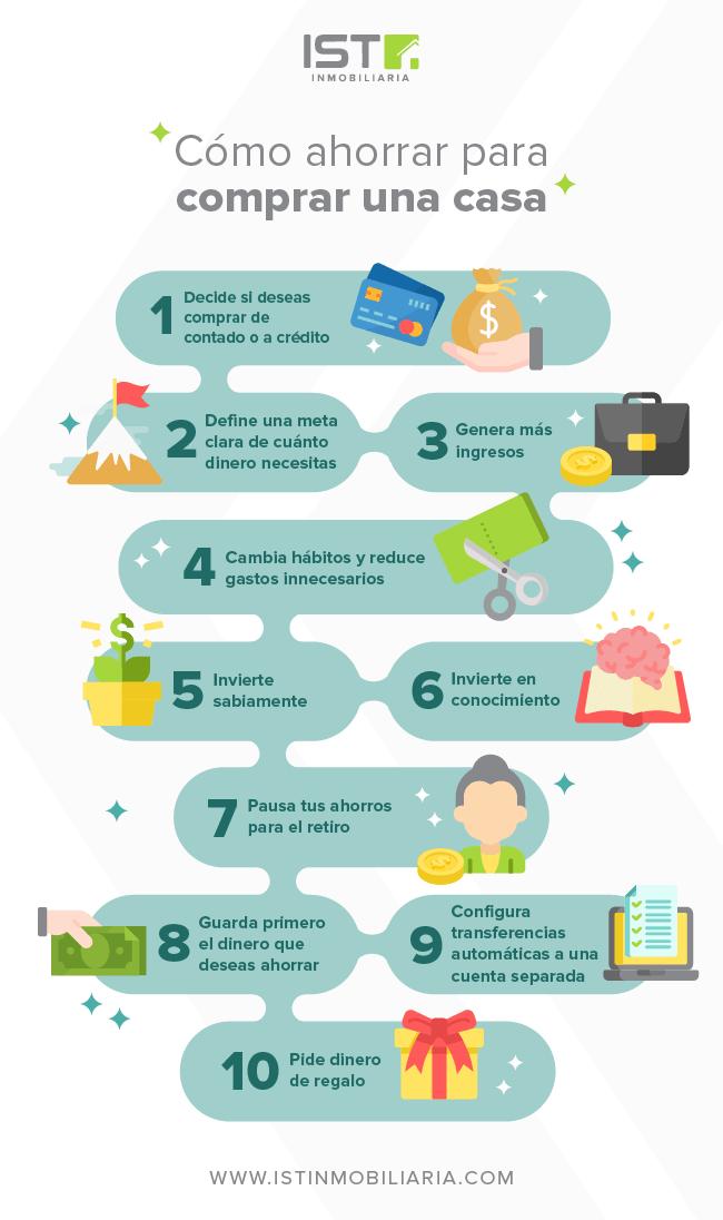 pasos de como ahorrar para una casa