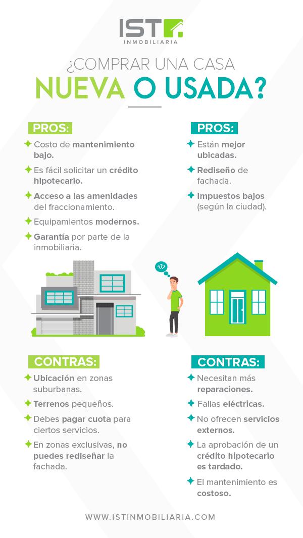 Infografía con los pros y contras de adquirir una casa nueva o comprar una usada